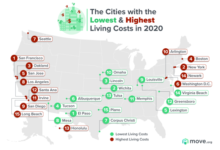 Photo of Move.org Ranks Tucson Among Top U.S. Cities for Lowest Cost of Living